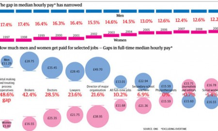 Pay-gap-graphic-007